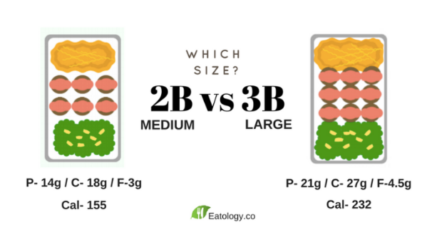 Eatology meal size options